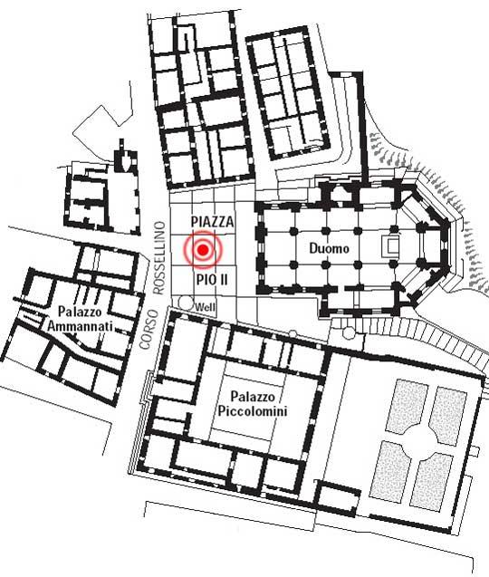 Garden La Piazza: Palazzo Piccolomini Garden In Pienza